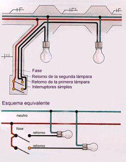 GUIA BASICA PARA HACER UNA INSTALACION ELECTRICA RESIDENCIAL