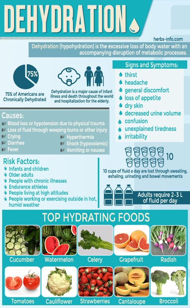 7 Scary Things That Dehydration Does To Your Body – Plus 10 Super-Hydrating Foods For Rapid Recovery