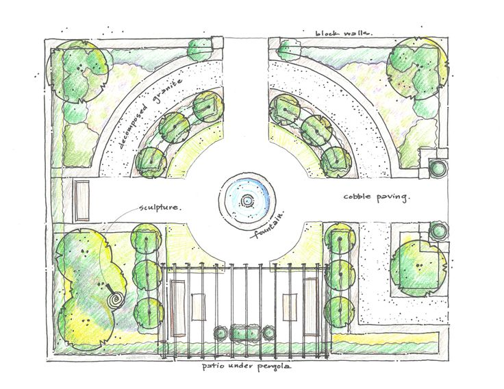Formal Design Could Work Well For A Front Garden Landscape With A Driveway  To The Side And An Entry Porch Where The Pergola Is.
