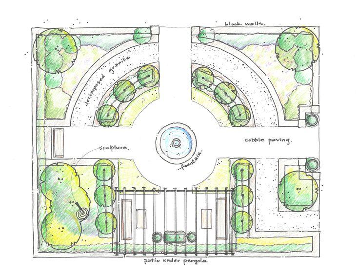 17 Best 1000 images about Garden design graphics on Pinterest Gardens