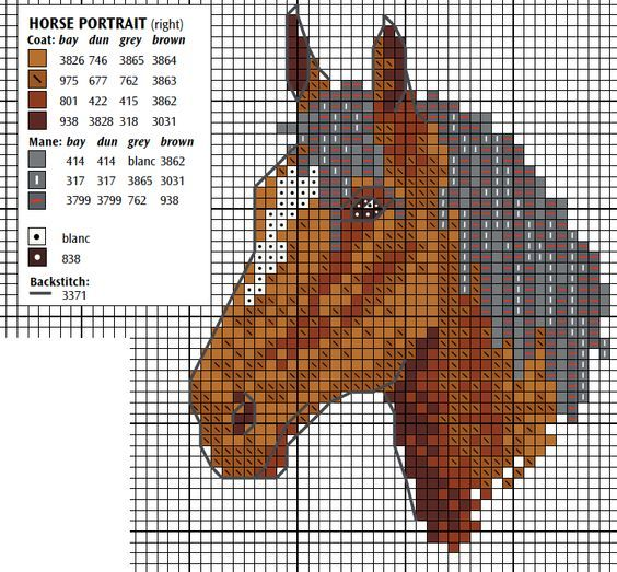 free cross stitch chart horse portrait: More