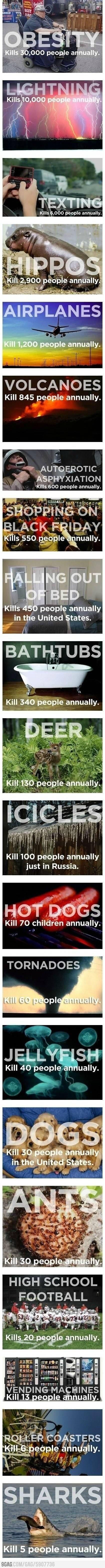 Ce qui tue le plus