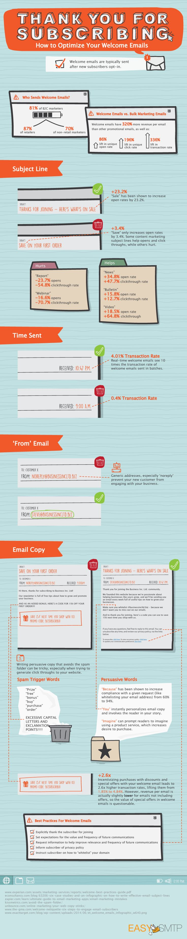 A Guide to Properly Optimize your Welcome Emails #infographic #Business #EmailMarketing #Marketing