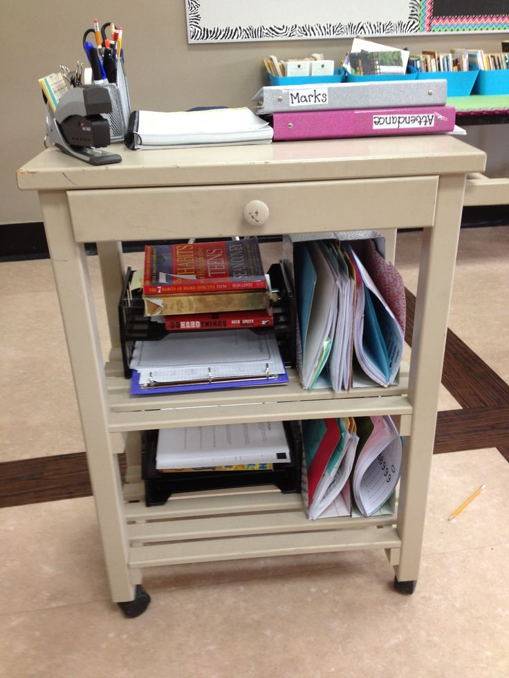 My teaching cart( kitchen cart from ikea) has everything I need each day:). Love it!