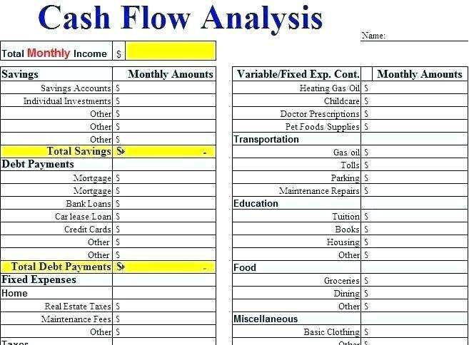 Real Estate Cash Flow Analysis Spreadsheet Cash Flow Investment
