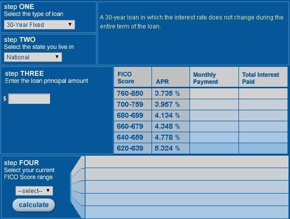 Best 25+ Act score calculator ideas on Pinterest Online - auto loan calculator
