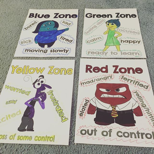 Image result for inside out zones of regulation More