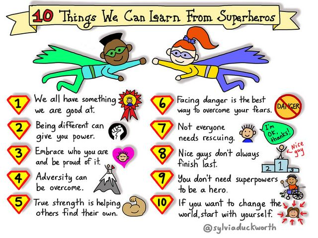 New sketchnote: 10 Things We Can Learn From Superheros | by sylviaduckworth