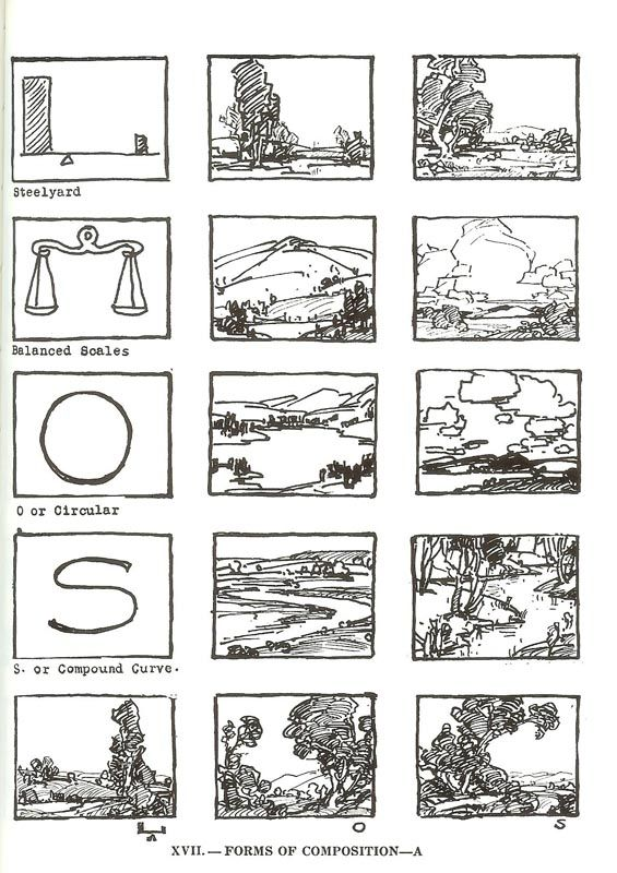 A little pic describing different kinds of composition that are worth noting as they leave some sense of how to use an objects placement to create balance in a work.