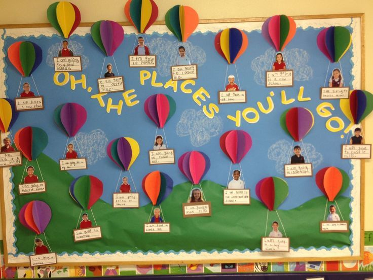 These Teachers Use Dr Seuss S Oh The Places You Ll Go