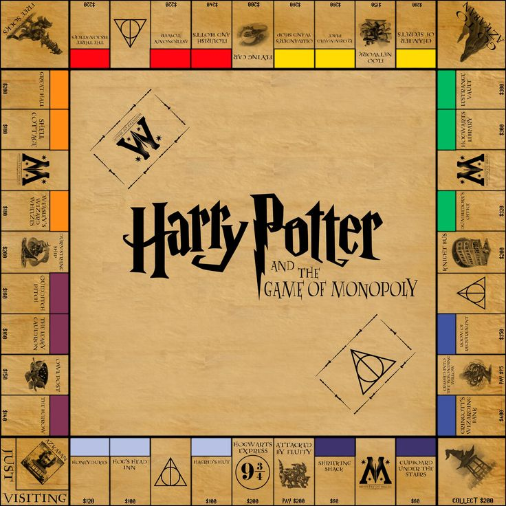 Harry Potter Monopoly by funkblast