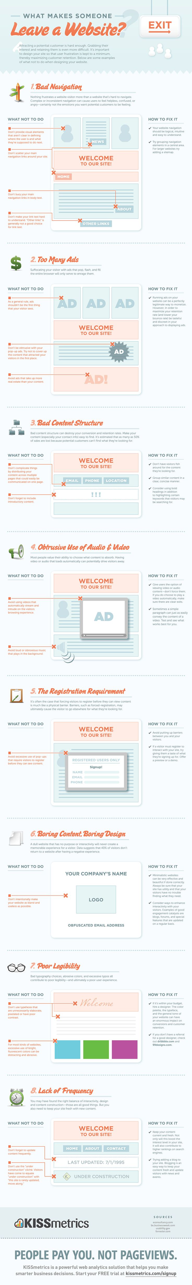 Internet Marketing: 8 things that are driving people away from your website and how you can fix them.