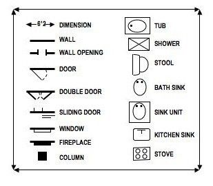 Kitchen Socket Wiring Diagram on wiring diagram for kitchen outlets