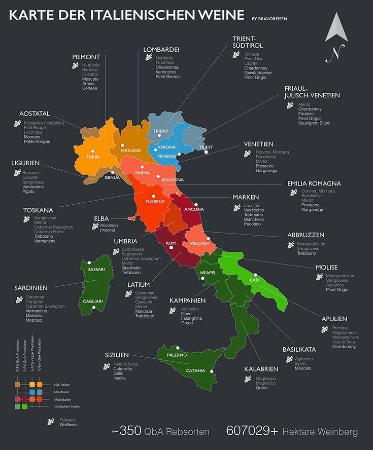 Infografik - Italienische Weinkunde