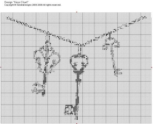 Keys Chart
