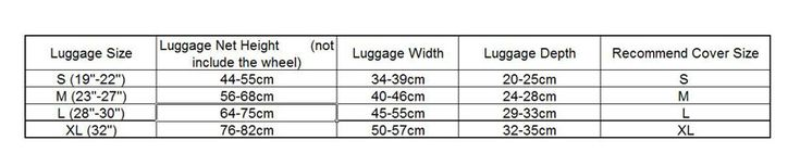 Thicker Travel Luggage Suitcase Protective Cover for Trunk Case Apply to 19''-32'' Suitcase Cover Elastic Perfectly , https://kitmybag.com/okokc-thicker-travel-luggage-suitcase-protective-cover-for-trunk-case-apply-to-19-32-suitcase-cover-elastic-perfectly/ ,
