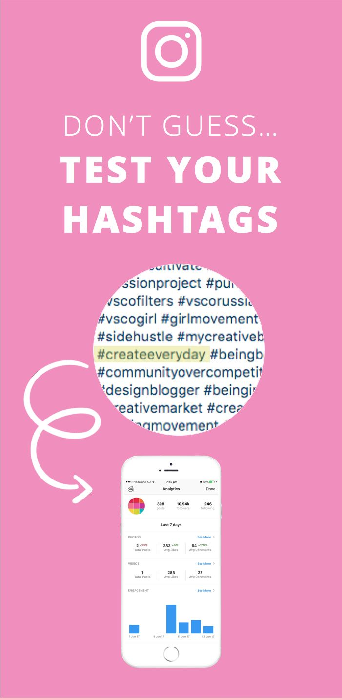 Test your Instagram hashtags. Know which ones get you the most likes, comments and engagement.