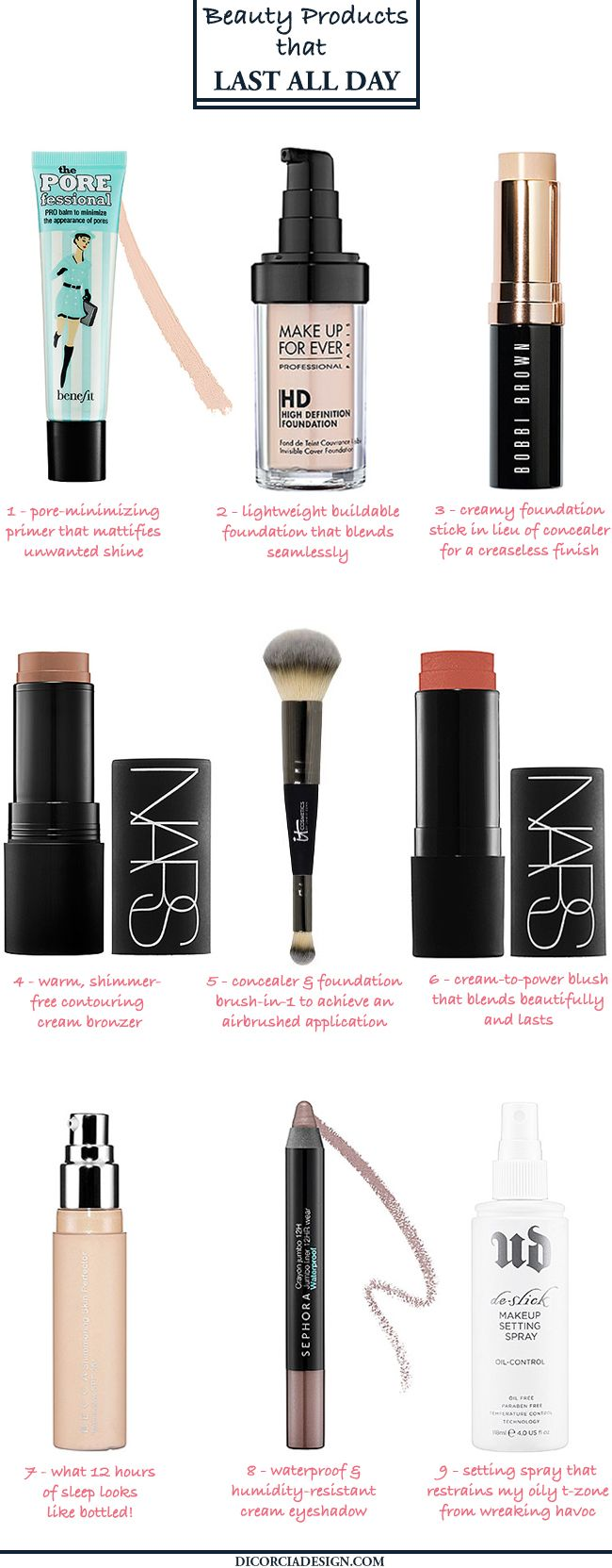 1.Benefit's The POREfessional2.Makeup Forever HD Invisible Cover Foundation3.Bobbi Brown's Skin Foundation Stick4.Nars Matte Multiple in Alta5. It Cosmetics Airbrush Foundation/Concealer br...