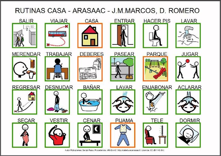 MATERIALES -Tablero de comunicación con texto - Rutinas de la vida diaria: Vuelta a casa (con texto).  Tableros impresos complementarios generados por la propia aplicación.  http://arasaac.org/materiales.php?id_material=1003  Descargar AraBoard (versiòn para PC): http://giga.cps.unizar.es/affectivelab/araboard.html  Descargar AraBoard (versión Android): Play Store.   Facebook: https://es-es.facebook.com/AraBoard