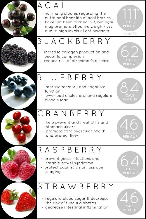 Health and beauty advantages of eating certain berries including acai, blackberry, blueberries, cranberries, raspberries and strawberries #food #cooking
