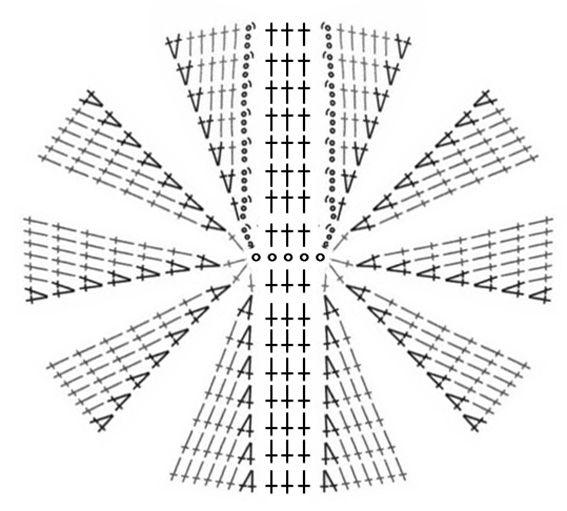 pola dasar topi kupluk