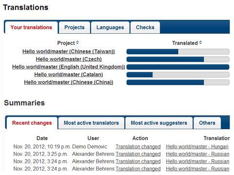 Weblate: веб-приложение для управления переводами