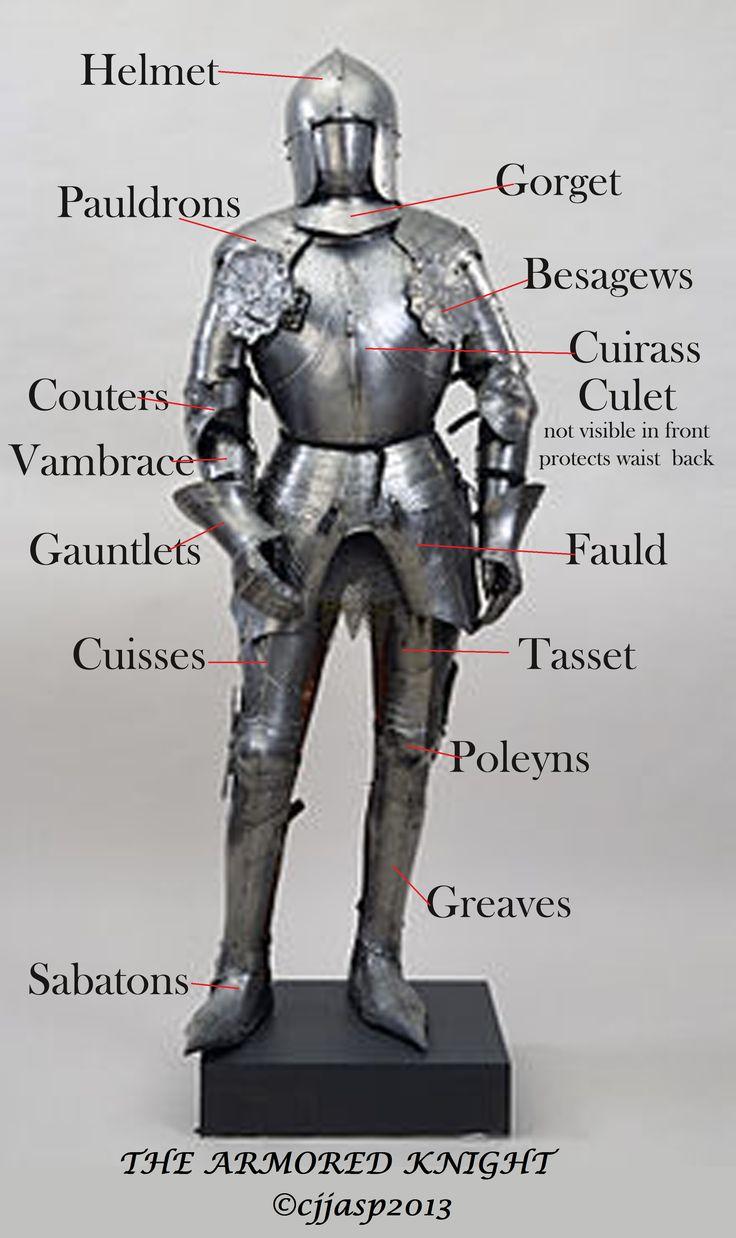 10 besten Armor Diagrams Bilder auf Pinterest | Rüstungen, Ritter ...