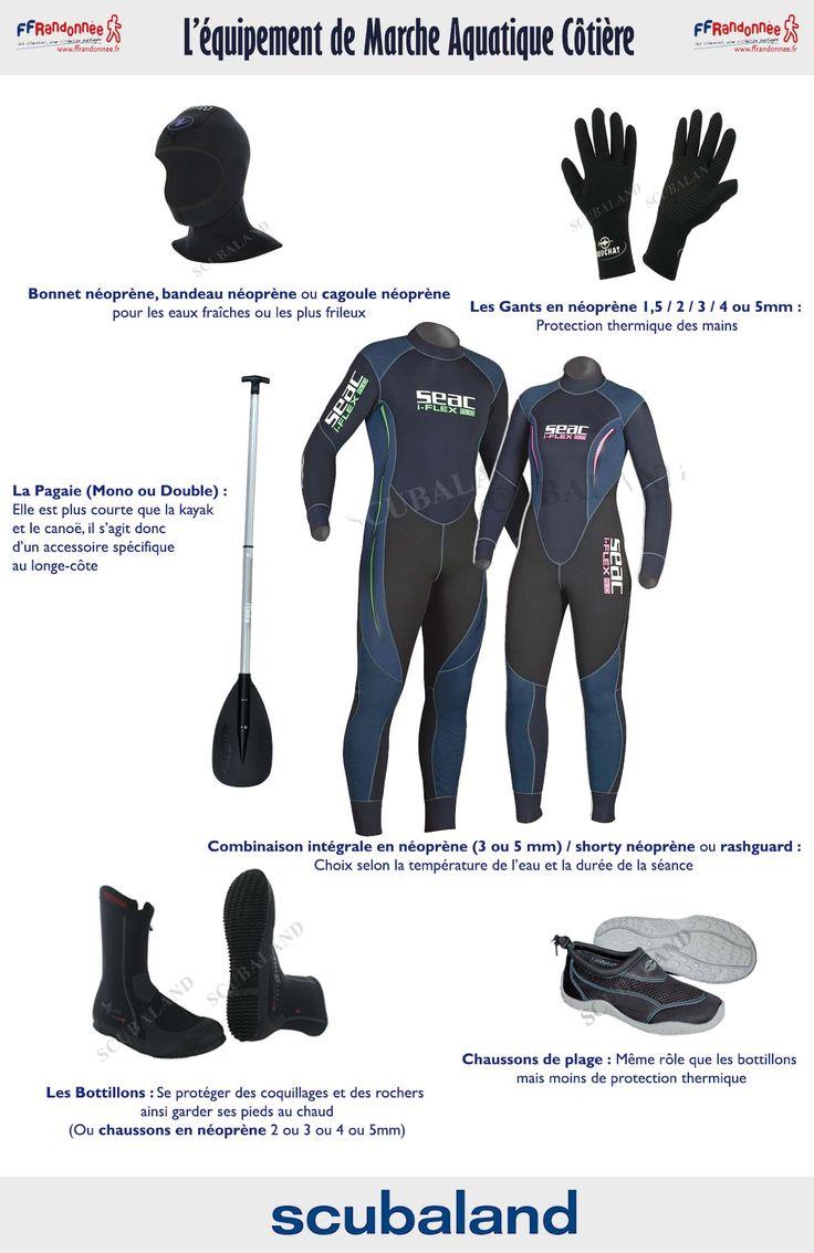 L'équipement indispensable pour le longe-côte, la marche aquatique côtière. Combinaison néoprène, short, bottillons, pagaie...