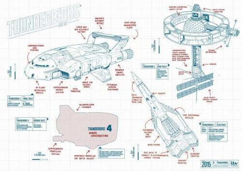 Thunderbirds blueprint's apart from 1 , S and 4