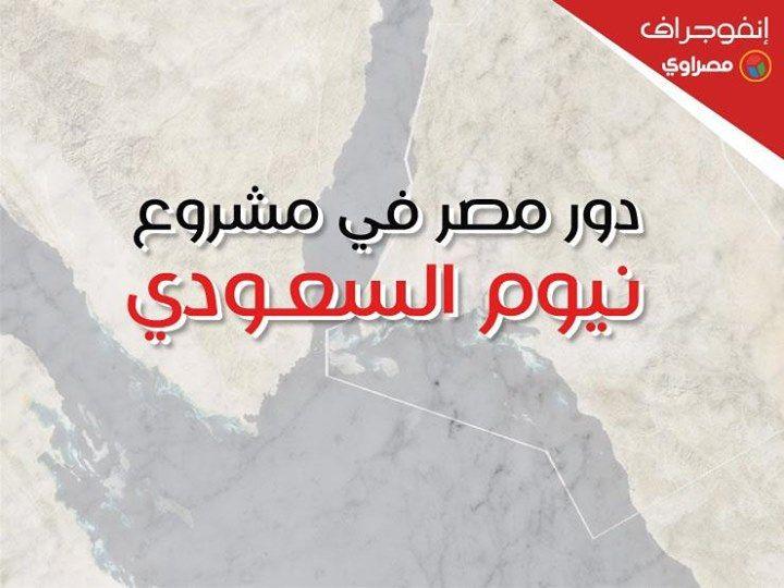 إنفوجرافيك ما هو دور مصر في مشروع مدينة نيوم السعودية كتبت ياسمين سليم كشف مسؤول سعودي في تصريحات لوكالة رويترز اليوم الثلاثاء أن مصر تعهدت بالمشاركة