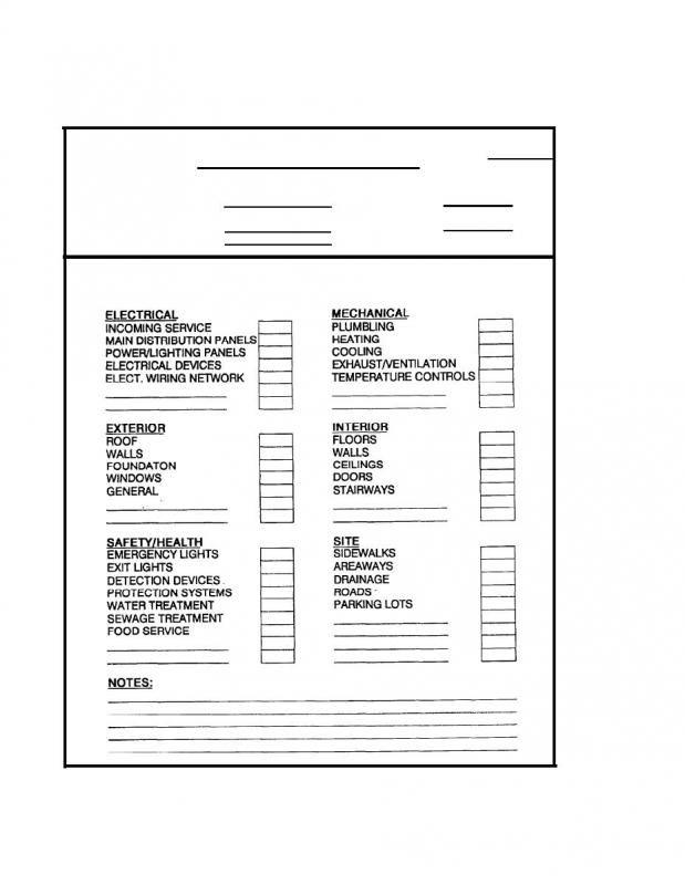 Building Maintenance Checklist template Checklist template