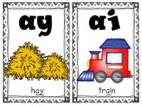 Phonics Cards for Walls. Repinned by SOS Inc. Resources. Follow all our boards at pinterest.com/sostherapy/ for therapy resources.