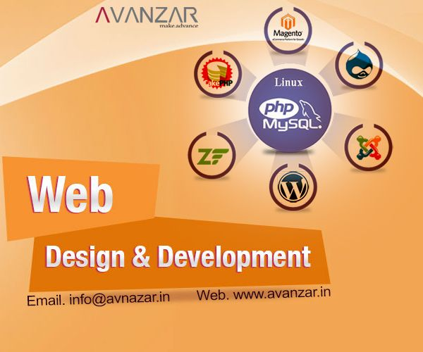 a professional website design and development company in India since 2010 with 200+ portfolio.