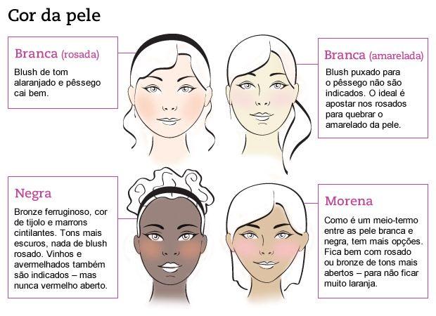 Aprenda a aplicar o blush de acordo com a cor da pele