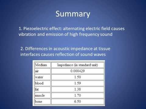 Basic principles of ultrasound