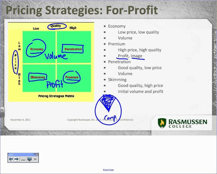 Best  Price Strategy Ideas On   Marketing Tools