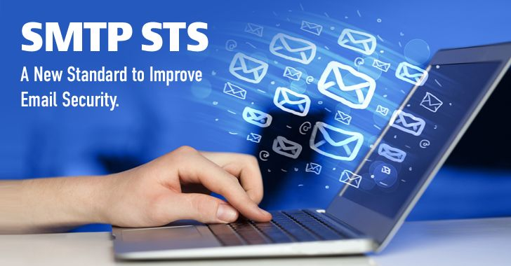What is SMTP STS? How It improves Email Security for StartTLS?