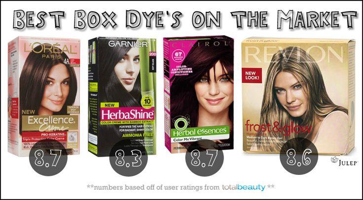 Best Box DIY Hair Dyes