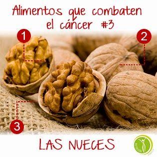 Nutricion Estetica: #3 Las Nueces. Alimentos que combaten el cáncer. N...
