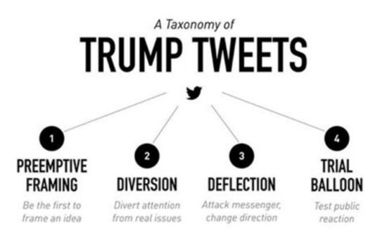 taxonomy-of-trump-tweets_1_.png