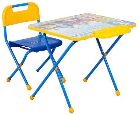 Ника Набор мебели ника 'disney 1'(стол+пенал+стул пластмассовый) д1 (университет монстров)  — 1406р.  Рекомендуемый возраст: 1год-5лет Для детей от 1,5 лет- складной стол (h 500 мм)- складной стул с пластмассовым сиденьем- группа роста 1150-1300 мм- пенал