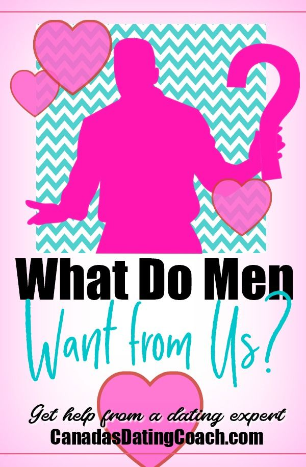 what do mean by dating