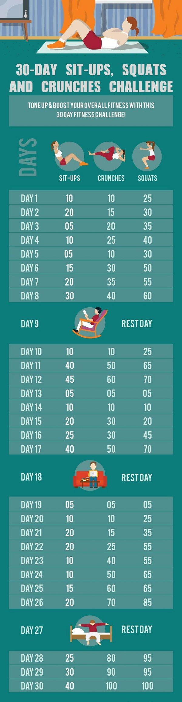 30-Day-Sit-ups-Squats-and-Crunches-Challenge.jpg (600×2314)
