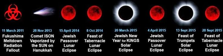 Blood Moon Dates in History   Full Moon on Friday the 13th - A Double Omen!