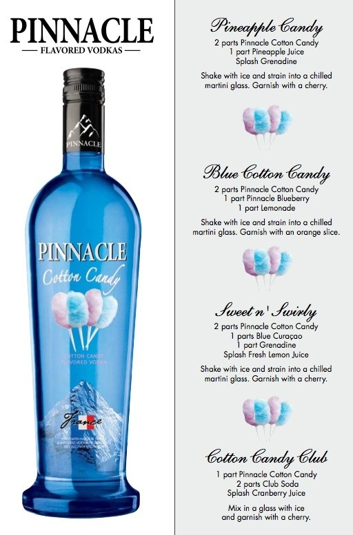 Pinnacle Cotton Candy Recipes