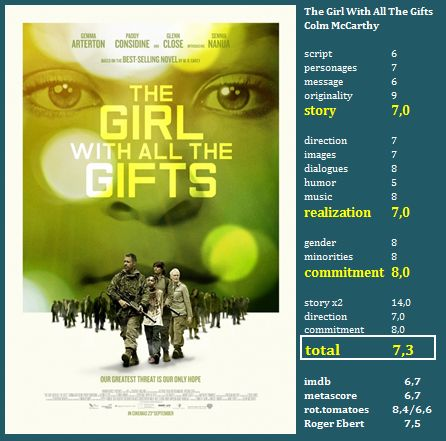 25 best movie rating images on Pinterest | Movie, Wordpress and ...
