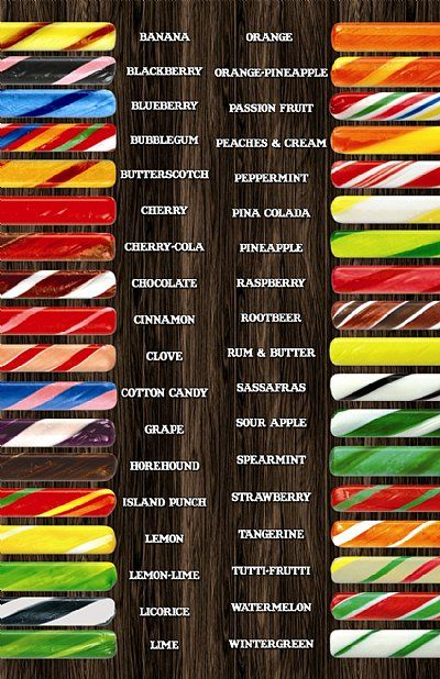 Image detail for -Retro Candy | Nostalgic Candy | Old Fashioned Candy | Classic Candy