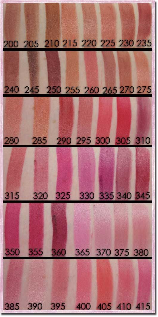 Cover Girl Lipstick Colors