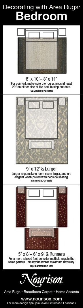 What Size Area Rug do you Need for Your Bedroom? Part of Nourison's Decorating with Area Rugs series. For more interior design tips, join us on Facebook and Pinterest.