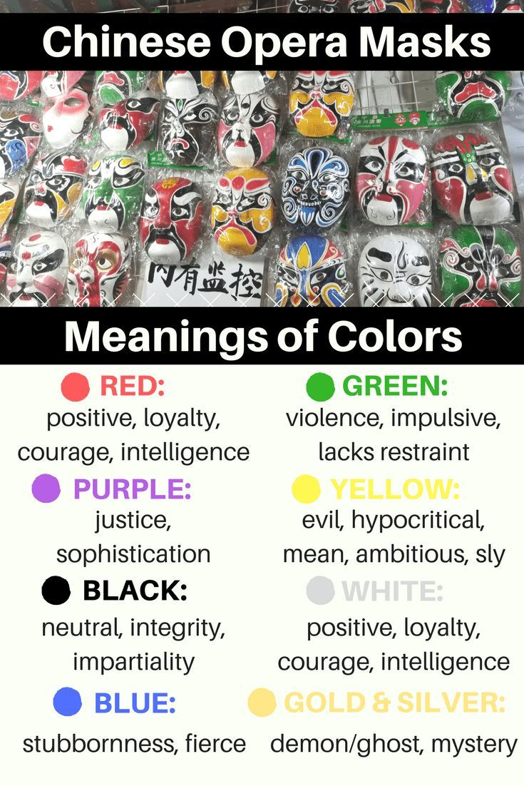 WHAT DO COLOURS MEAN IN CHINESE CULTURE